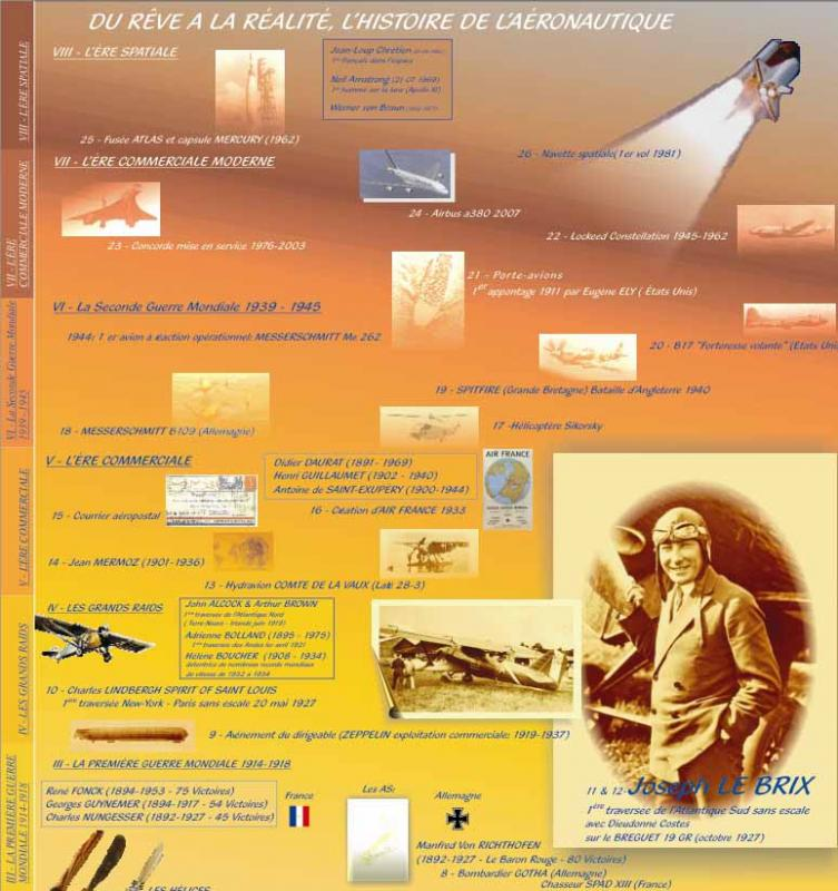 Bat construction histoire de l aviation5